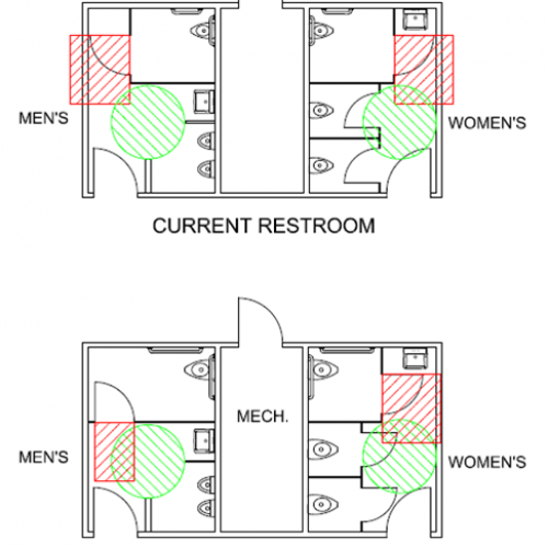 Making old restrooms ada compliant for Ada compliant bathroom layout