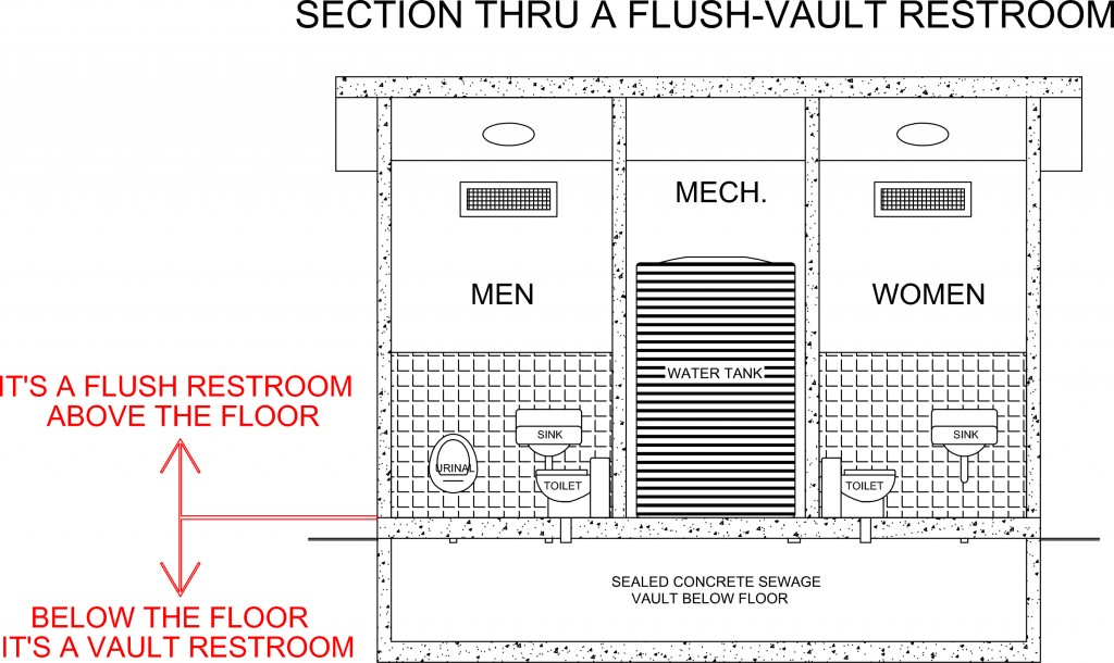 Section-thru-a-flush-vault-1024x610
