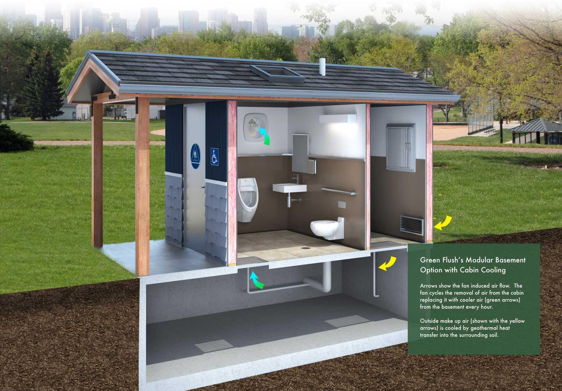 Diagram of Green Flush's modular basement options in Vancouver, WA